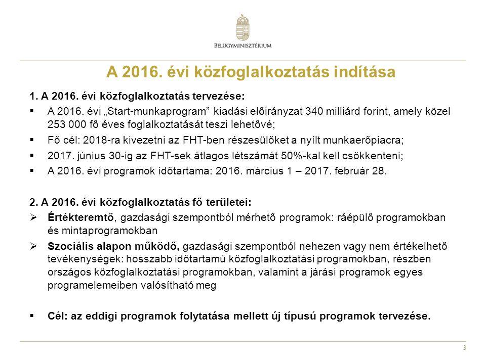 3 A 2016. évi közfoglalkoztatás indítása 1. A 2016.