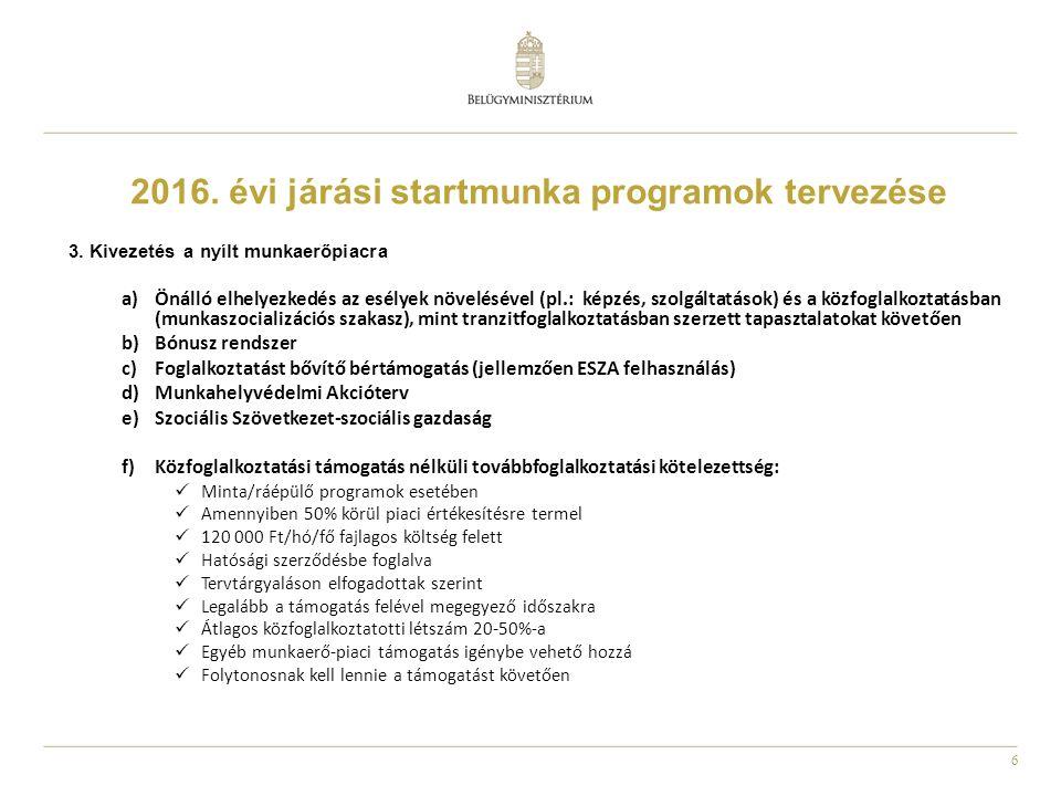 6 2016. évi járási startmunka programok tervezése 3.