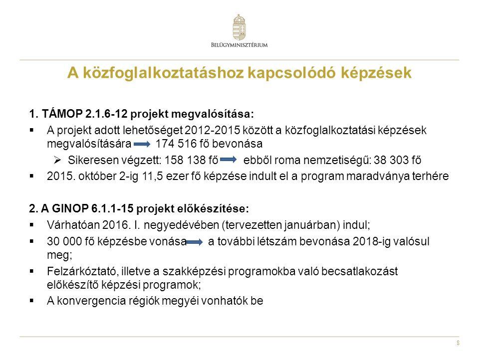 8 A közfoglalkoztatáshoz kapcsolódó képzések 1.