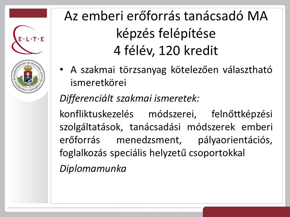 Az emberi erőforrás tanácsadó MA képzés felépítése 4 félév, 120 kredit A szakmai törzsanyag kötelezően választható ismeretkörei Differenciált szakmai ismeretek: konfliktuskezelés módszerei, felnőttképzési szolgáltatások, tanácsadási módszerek emberi erőforrás menedzsment, pályaorientációs, foglalkozás speciális helyzetű csoportokkal Diplomamunka