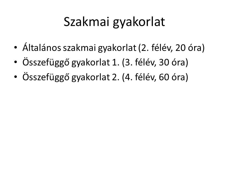 Szakmai gyakorlat Általános szakmai gyakorlat (2. félév, 20 óra) Összefüggő gyakorlat 1. (3. félév, 30 óra) Összefüggő gyakorlat 2. (4. félév, 60 óra)