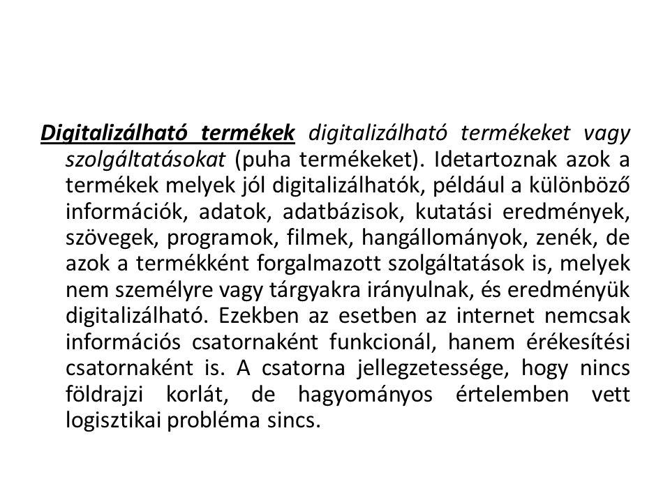 – Csak digitális formában létező termékek csak digitális formában létező termékekéi.