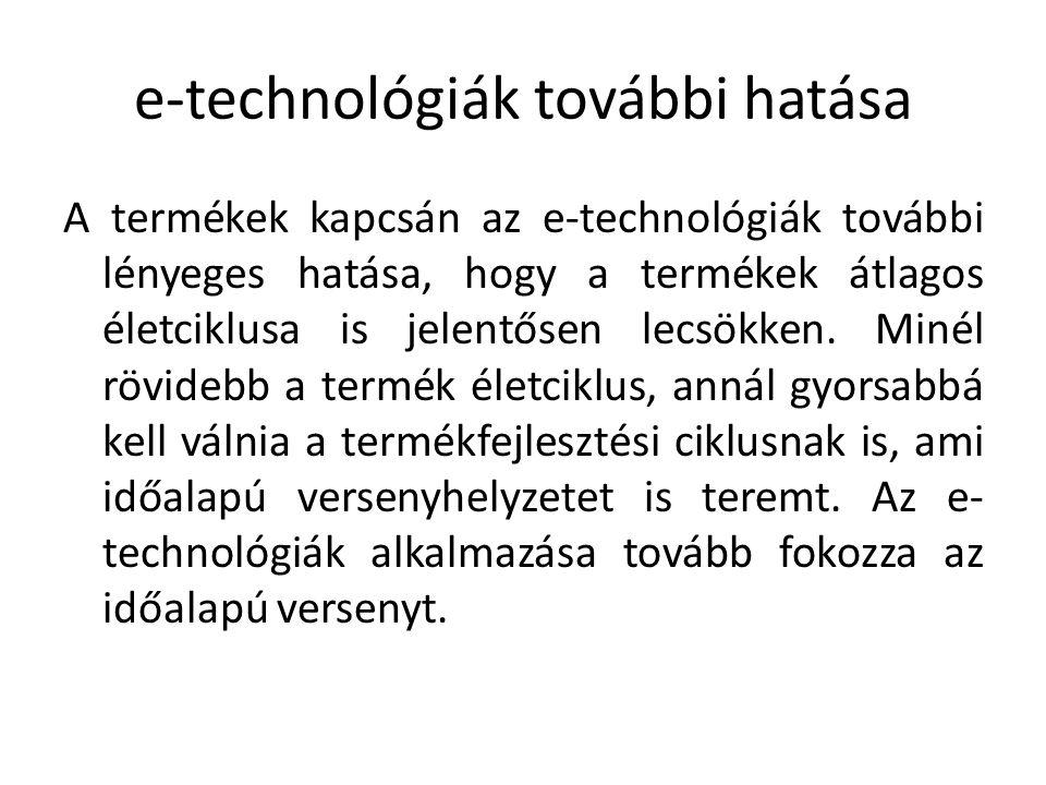 e-technológiák további hatása A termékek kapcsán az e-technológiák további lényeges hatása, hogy a termékek átlagos életciklusa is jelentősen lecsökken.