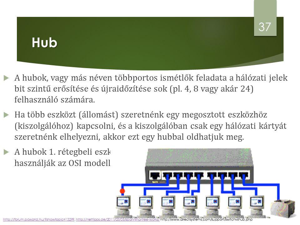  A hubok, vagy más néven többportos ismétlők feladata a hálózati jelek bit szintű erősítése és újraidőzítése sok (pl.