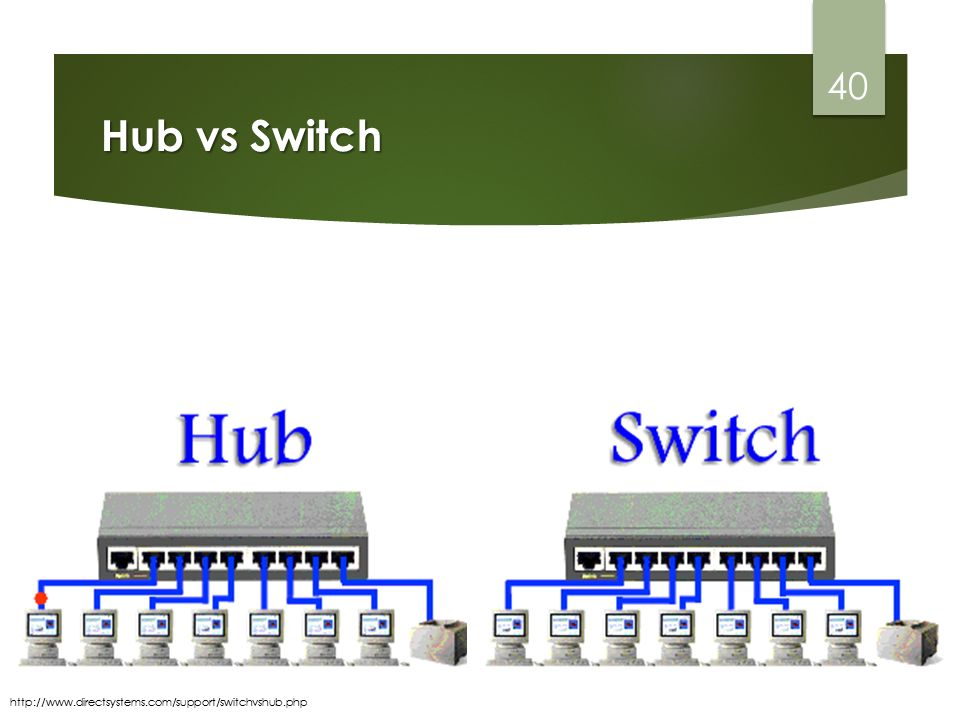 Hub vs Switch 40 http://www.directsystems.com/support/switchvshub.php