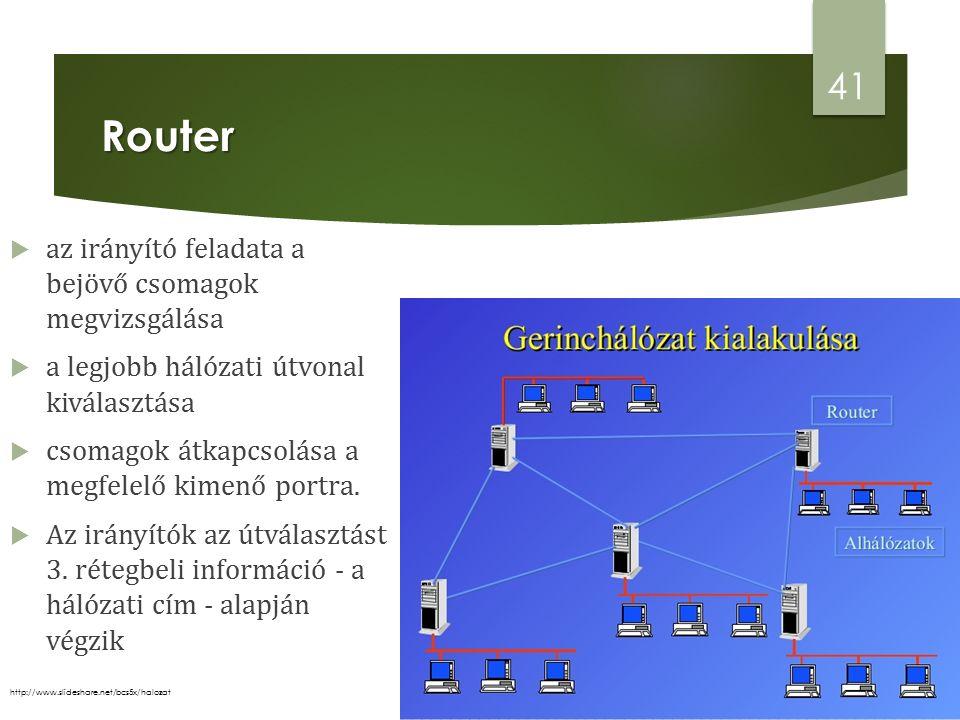  az irányító feladata a bejövő csomagok megvizsgálása  a legjobb hálózati útvonal kiválasztása  csomagok átkapcsolása a megfelelő kimenő portra.