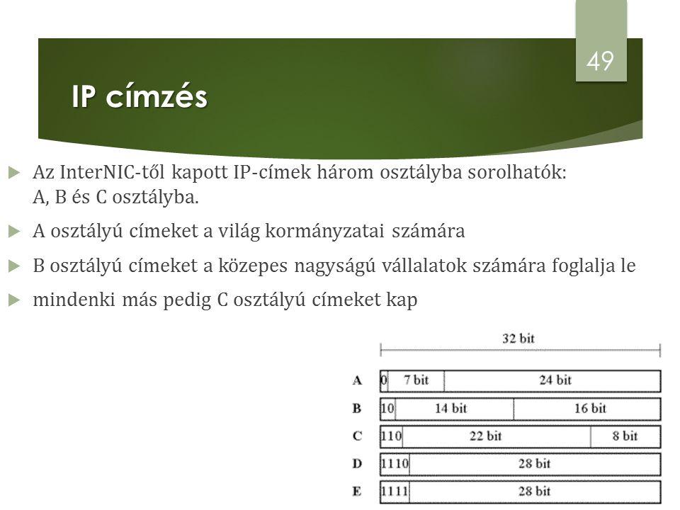  Az InterNIC-től kapott IP-címek három osztályba sorolhatók: A, B és C osztályba.