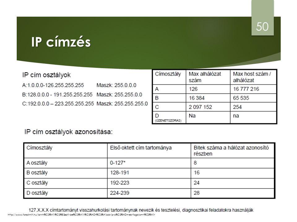 IP címzés 50 http://www.forschnit.hu/lan-h%C3%A1l%C3%B3zati-be%C3%A1ll%C3%ADt%C3%A1sok-ip-c%C3%ADmek-fogalomt%C3%A1r
