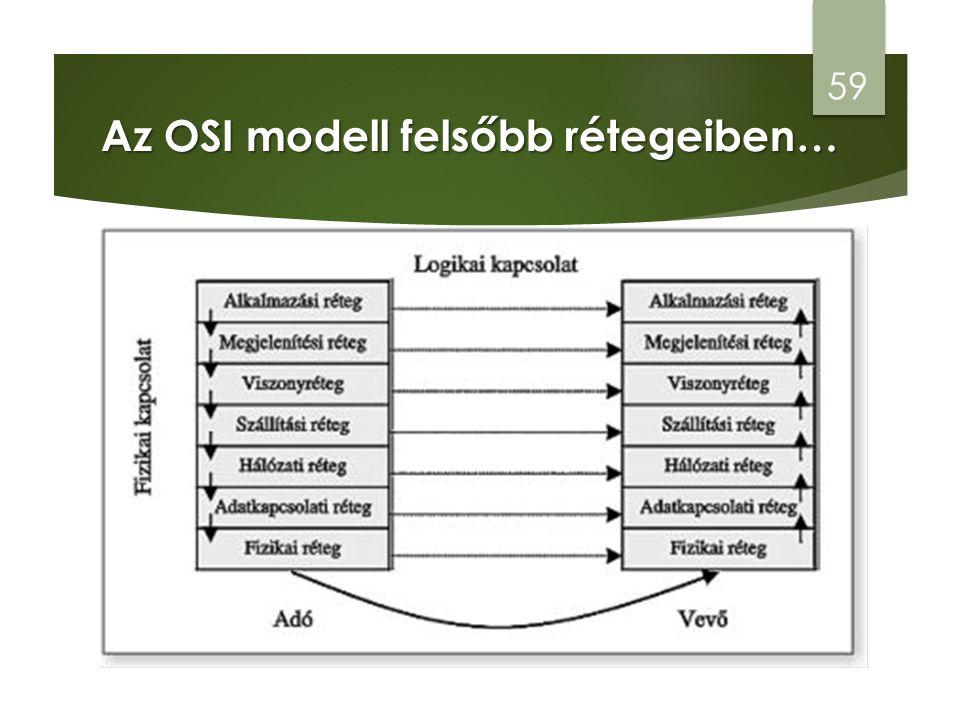 Az OSI modell felsőbb rétegeiben… 59