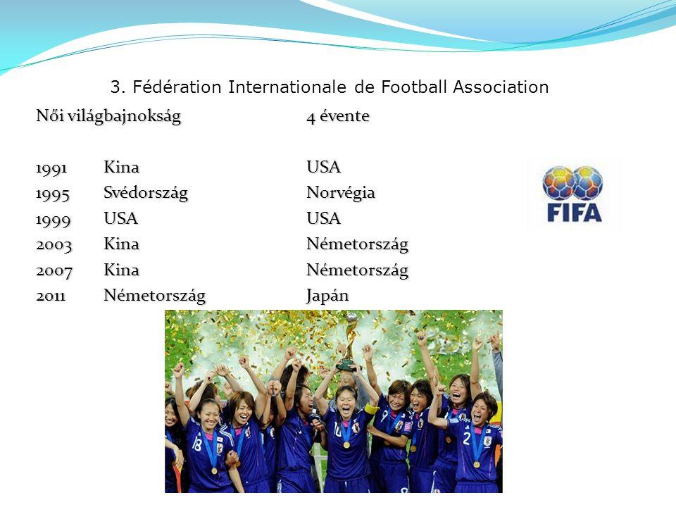 3. Fédération Internationale de Football Association Női világbajnokság4 évente 1991KinaUSA 1995SvédországNorvégia 1999USAUSA 2003KinaNémetország 2007