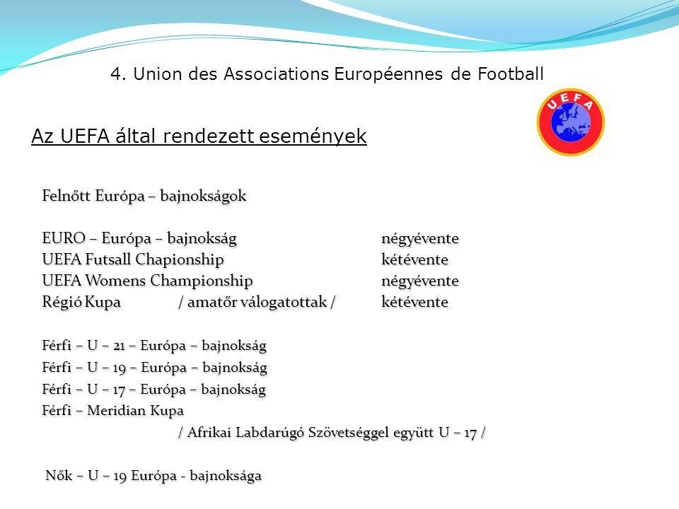 4. Union des Associations Européennes de Football Felnőtt Európa – bajnokságok EURO – Európa – bajnokságnégyévente UEFA Futsall Chapionshipkétévente U