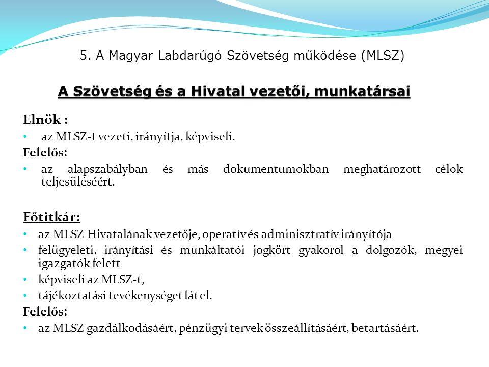 5. A Magyar Labdarúgó Szövetség működése (MLSZ) Elnök : az MLSZ-t vezeti, irányítja, képviseli.