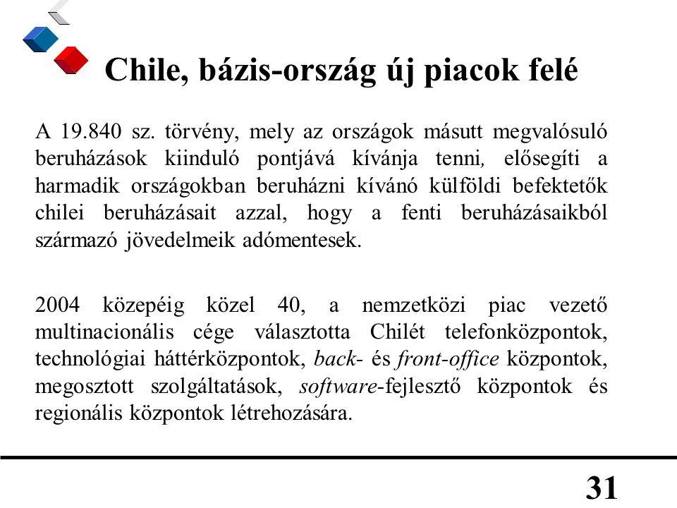 31 Chile, bázis-ország új piacok felé A 19.840 sz.