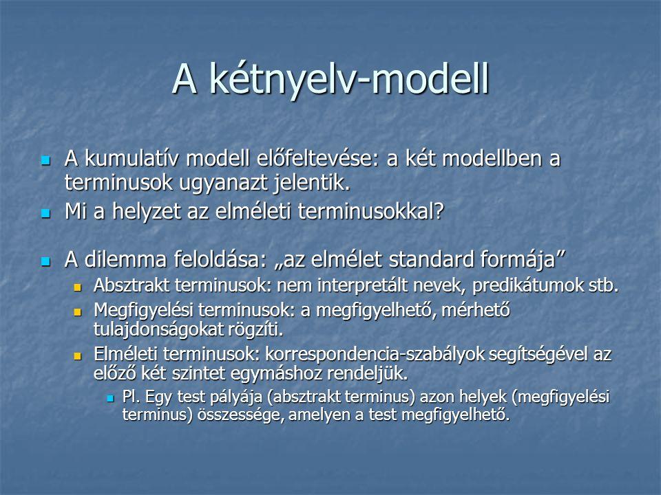 A kétnyelv-modell A kumulatív modell előfeltevése: a két modellben a terminusok ugyanazt jelentik.