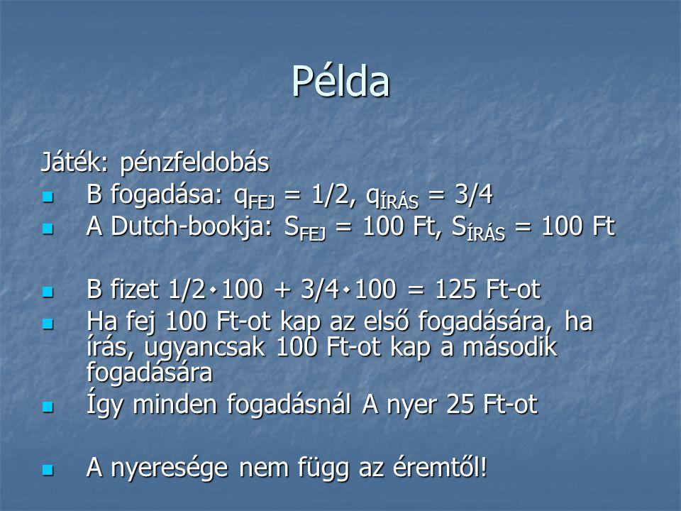 Példa Játék: pénzfeldobás B fogadása: q FEJ = 1/2, q ÍRÁS = 3/4 B fogadása: q FEJ = 1/2, q ÍRÁS = 3/4 A Dutch-bookja: S FEJ = 100 Ft, S ÍRÁS = 100 Ft A Dutch-bookja: S FEJ = 100 Ft, S ÍRÁS = 100 Ft B fizet 1/2٠100 + 3/4٠100 = 125 Ft-ot B fizet 1/2٠100 + 3/4٠100 = 125 Ft-ot Ha fej 100 Ft-ot kap az első fogadására, ha írás, ugyancsak 100 Ft-ot kap a második fogadására Ha fej 100 Ft-ot kap az első fogadására, ha írás, ugyancsak 100 Ft-ot kap a második fogadására Így minden fogadásnál A nyer 25 Ft-ot Így minden fogadásnál A nyer 25 Ft-ot A nyeresége nem függ az éremtől.