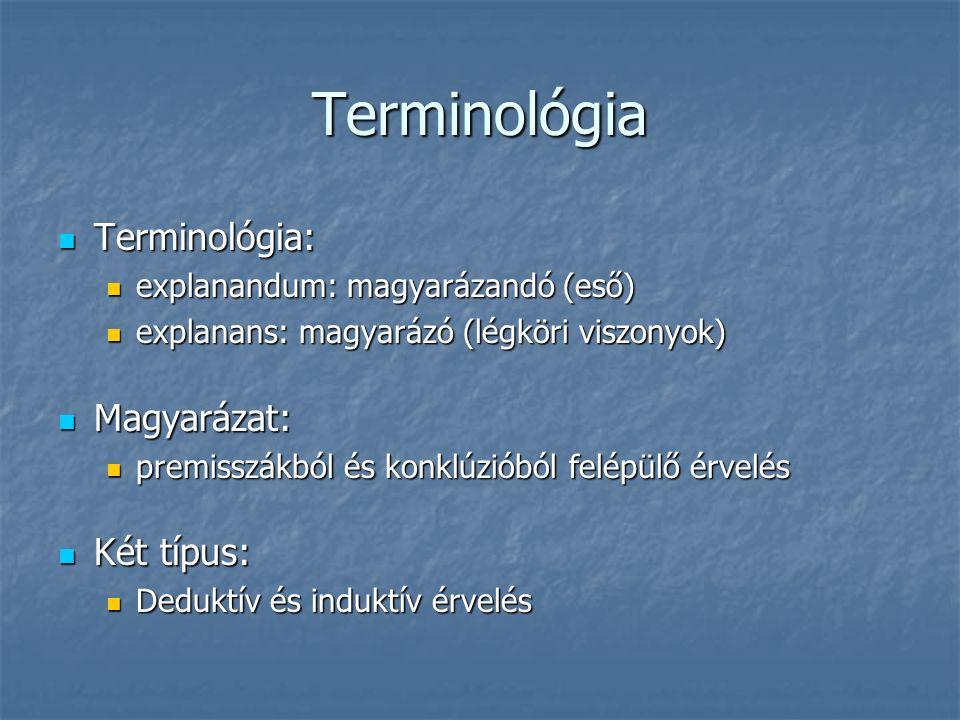 Terminológia Terminológia: Terminológia: explanandum: magyarázandó (eső) explanandum: magyarázandó (eső) explanans: magyarázó (légköri viszonyok) explanans: magyarázó (légköri viszonyok) Magyarázat: Magyarázat: premisszákból és konklúzióból felépülő érvelés premisszákból és konklúzióból felépülő érvelés Két típus: Két típus: Deduktív és induktív érvelés Deduktív és induktív érvelés