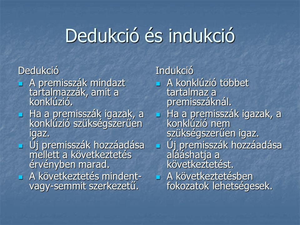 Dedukció és indukció Dedukció A premisszák mindazt tartalmazzák, amit a konklúzió.