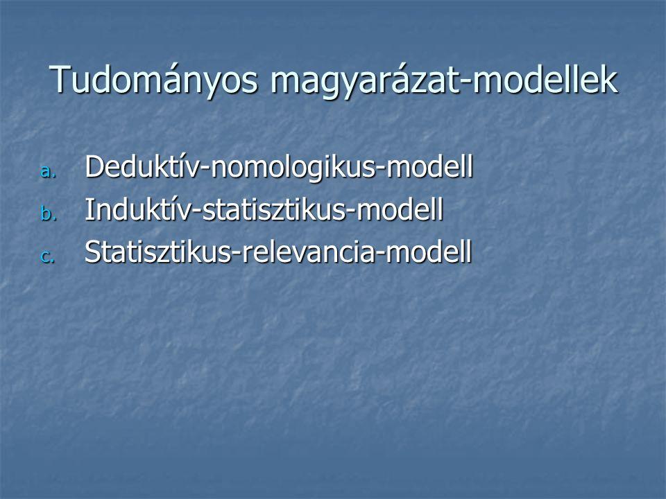 Tudományos magyarázat-modellek a. Deduktív-nomologikus-modell b.