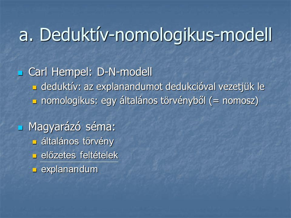 a. Deduktív-nomologikus-modell Carl Hempel: D-N-modell Carl Hempel: D-N-modell deduktív: az explanandumot dedukcióval vezetjük le deduktív: az explana