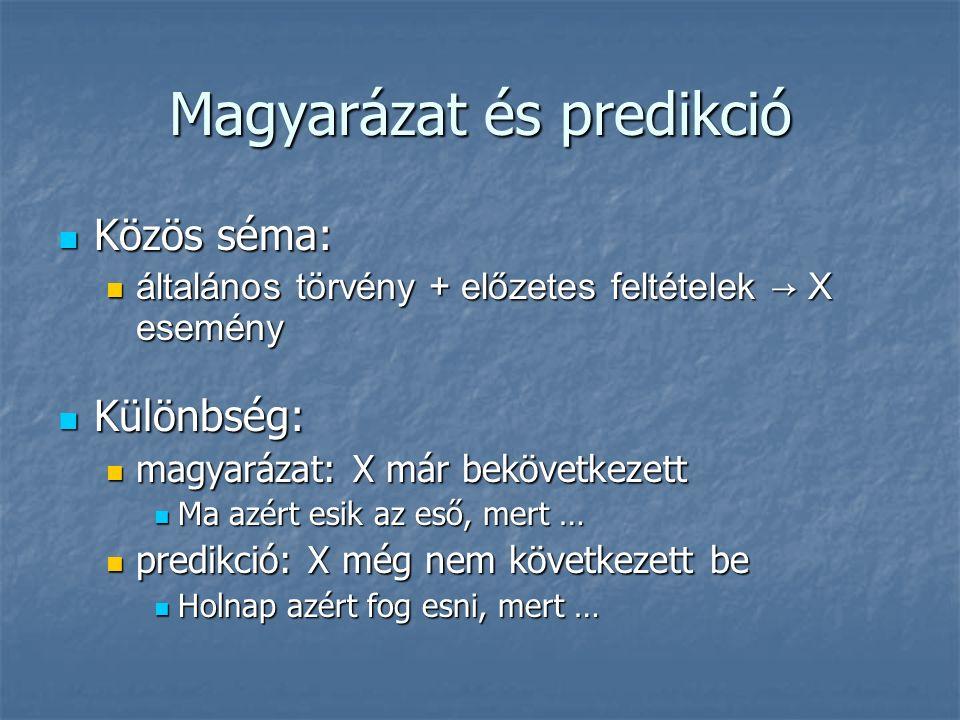 Magyarázat és predikció Közös séma: Közös séma: általános törvény + előzetes feltételek → X esemény általános törvény + előzetes feltételek → X esemény Különbség: Különbség: magyarázat: X már bekövetkezett magyarázat: X már bekövetkezett Ma azért esik az eső, mert … Ma azért esik az eső, mert … predikció: X még nem következett be predikció: X még nem következett be Holnap azért fog esni, mert … Holnap azért fog esni, mert …