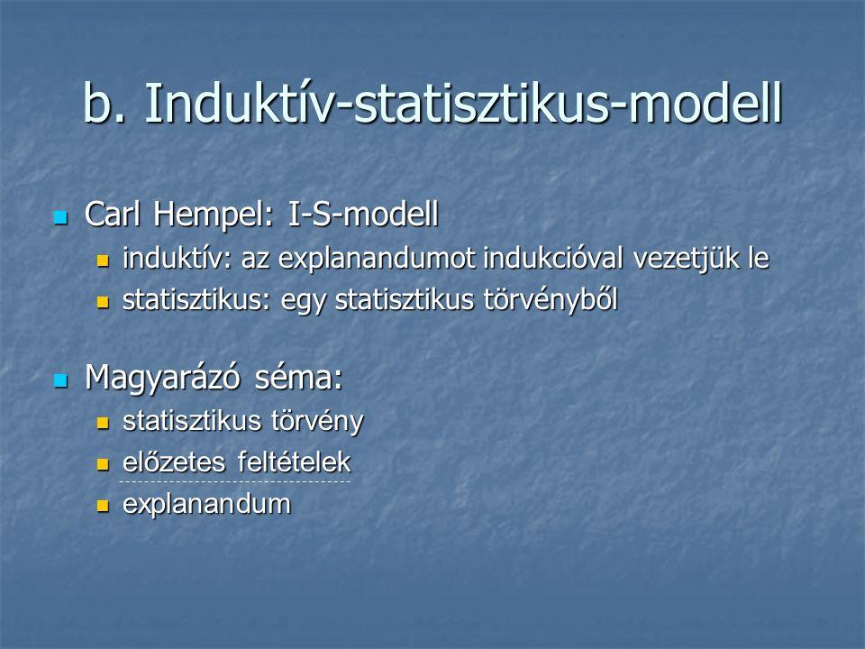 b. Induktív-statisztikus-modell Carl Hempel: I-S-modell Carl Hempel: I-S-modell induktív: az explanandumot indukcióval vezetjük le induktív: az explan
