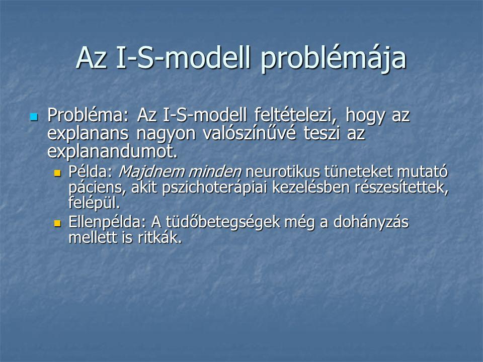 Az I-S-modell problémája Probléma: Az I-S-modell feltételezi, hogy az explanans nagyon valószínűvé teszi az explanandumot.