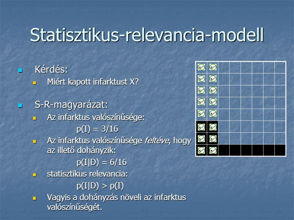 Statisztikus-relevancia-modell Kérdés: Kérdés: Miért kapott infarktust X.