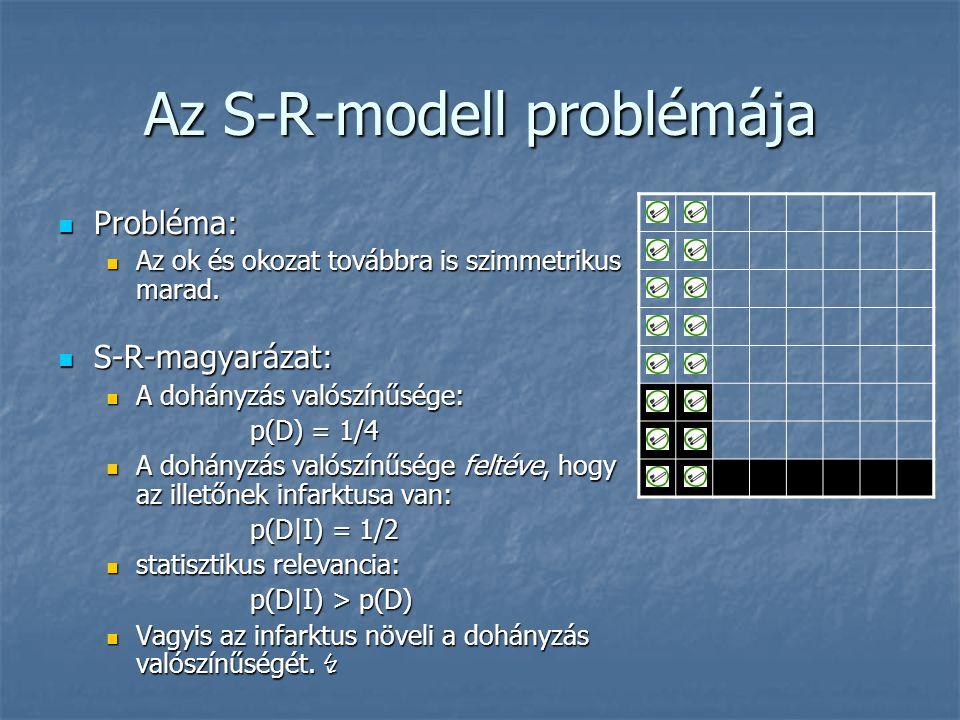 Az S-R-modell problémája Probléma: Probléma: Az ok és okozat továbbra is szimmetrikus marad.