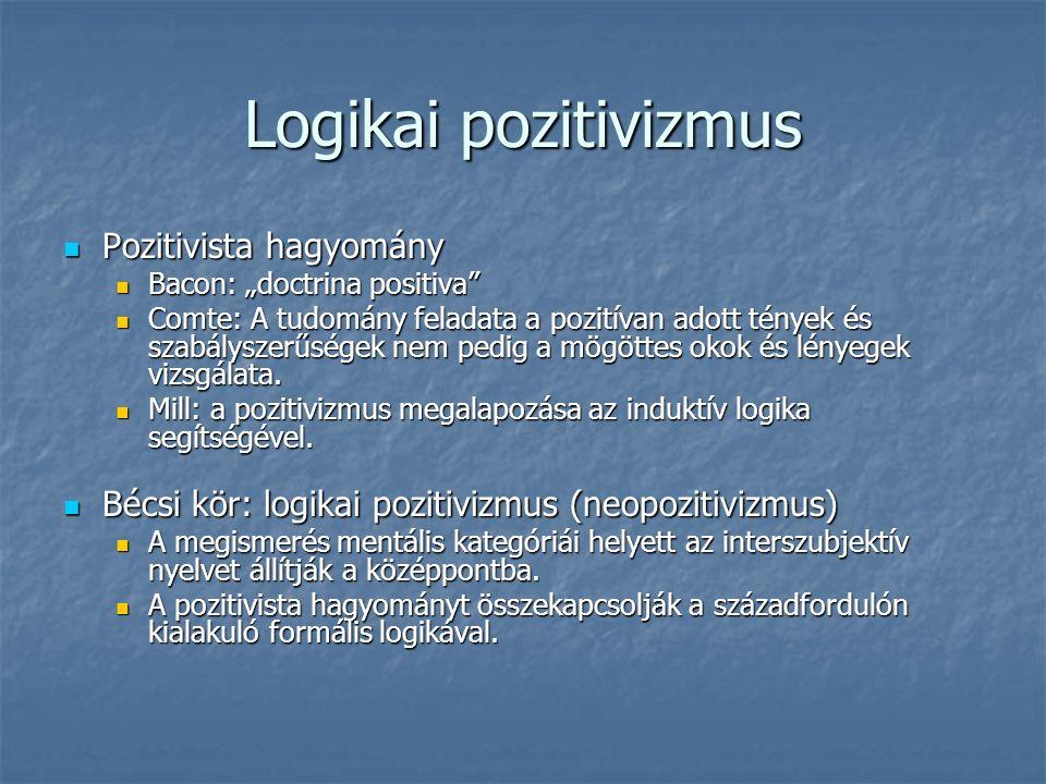 """Logikai pozitivizmus Pozitivista hagyomány Pozitivista hagyomány Bacon: """"doctrina positiva Bacon: """"doctrina positiva Comte: A tudomány feladata a pozitívan adott tények és szabályszerűségek nem pedig a mögöttes okok és lényegek vizsgálata."""