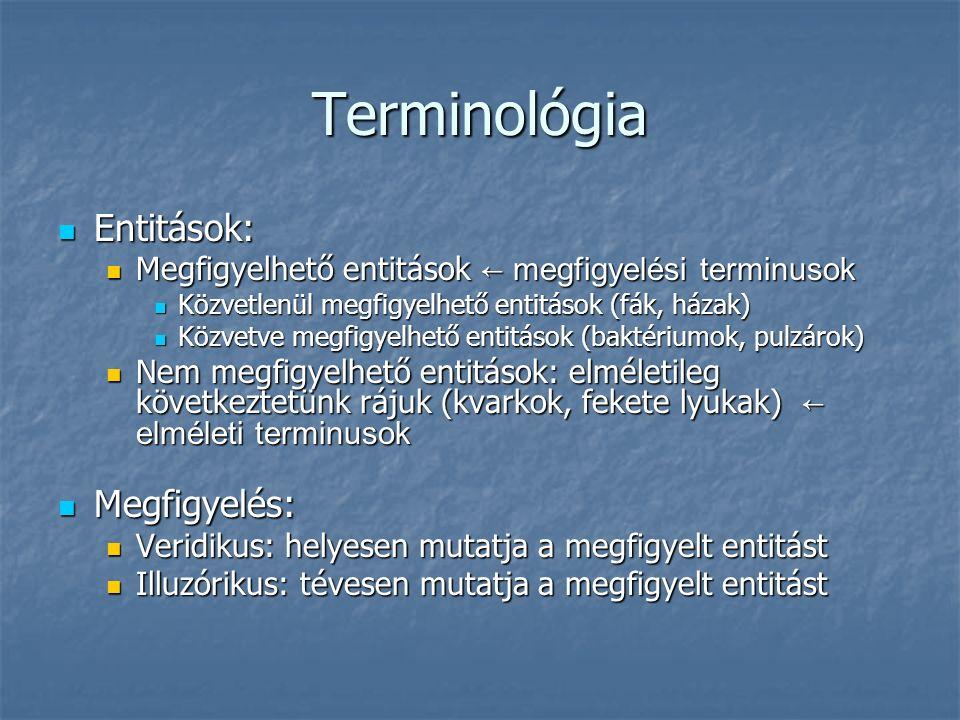 Terminológia Entitások: Entitások: Megfigyelhető entitások ← megfigyelési terminusok Megfigyelhető entitások ← megfigyelési terminusok Közvetlenül megfigyelhető entitások (fák, házak) Közvetlenül megfigyelhető entitások (fák, házak) Közvetve megfigyelhető entitások (baktériumok, pulzárok) Közvetve megfigyelhető entitások (baktériumok, pulzárok) Nem megfigyelhető entitások: elméletileg következtetünk rájuk (kvarkok, fekete lyukak) ← elméleti terminusok Nem megfigyelhető entitások: elméletileg következtetünk rájuk (kvarkok, fekete lyukak) ← elméleti terminusok Megfigyelés: Megfigyelés: Veridikus: helyesen mutatja a megfigyelt entitást Veridikus: helyesen mutatja a megfigyelt entitást Illuzórikus: tévesen mutatja a megfigyelt entitást Illuzórikus: tévesen mutatja a megfigyelt entitást