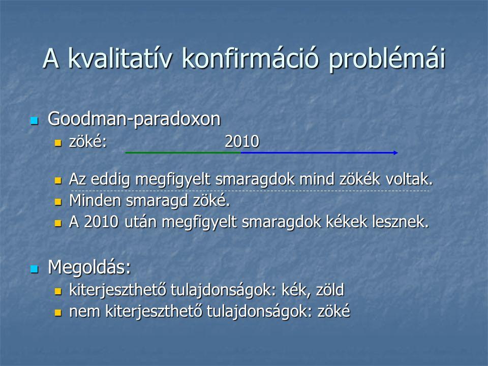 A kvalitatív konfirmáció problémái Goodman-paradoxon Goodman-paradoxon zöké:2010 zöké:2010 Az eddig megfigyelt smaragdok mind zökék voltak.