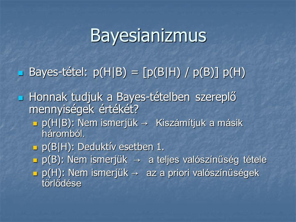 Bayesianizmus Bayes-tétel: p(H|B) = [p(B|H) / p(B)] p(H) Bayes-tétel: p(H|B) = [p(B|H) / p(B)] p(H) Honnak tudjuk a Bayes-tételben szereplő mennyiségek értékét.