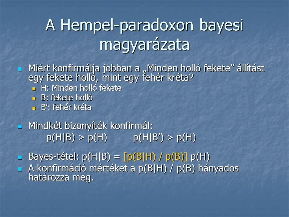 """A Hempel-paradoxon bayesi magyarázata Miért konfirmálja jobban a """"Minden holló fekete állítást egy fekete holló, mint egy fehér kréta."""
