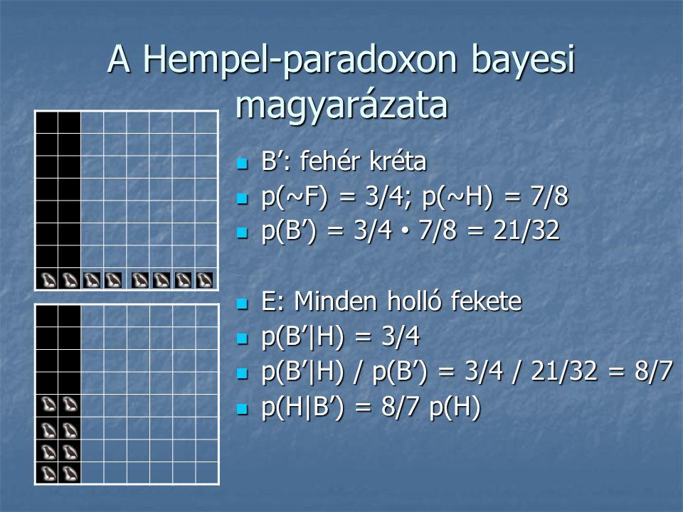 A Hempel-paradoxon bayesi magyarázata B': fehér kréta B': fehér kréta p(~F) = 3/4; p(~H) = 7/8 p(~F) = 3/4; p(~H) = 7/8 p(B') = 3/4 7/8 = 21/32 p(B') = 3/4 7/8 = 21/32 E: Minden holló fekete E: Minden holló fekete p(B'|H) = 3/4 p(B'|H) = 3/4 p(B'|H) / p(B') = 3/4 / 21/32 = 8/7 p(B'|H) / p(B') = 3/4 / 21/32 = 8/7 p(H|B') = 8/7 p(H) p(H|B') = 8/7 p(H)