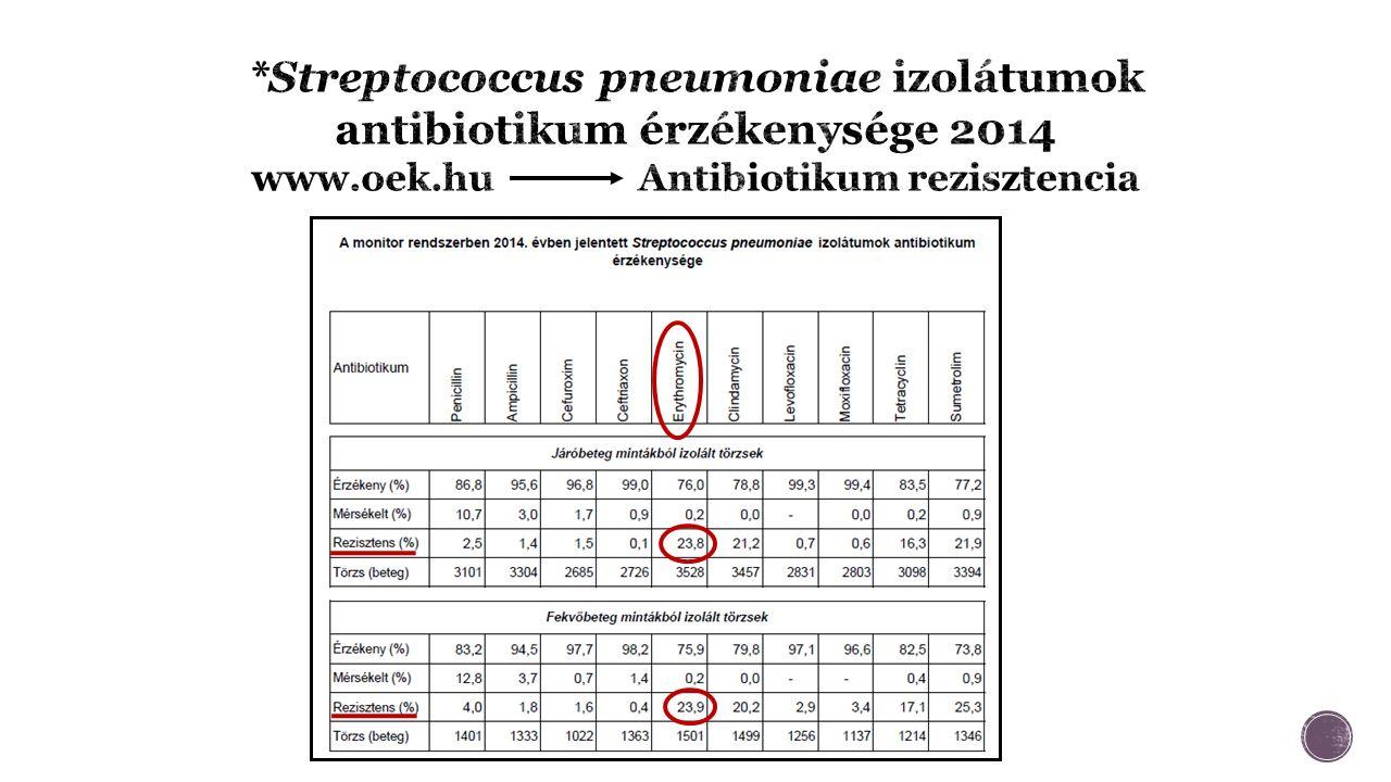 Feltételezett forrás Bőr és lágyrészVizeletIsmeretlen góc Területen szerzett leggyakoribb kórokozók Streptococcus pyogenes Staphylococcus aureus Polimikrobiális Escherichia coli Klebsiella spp.