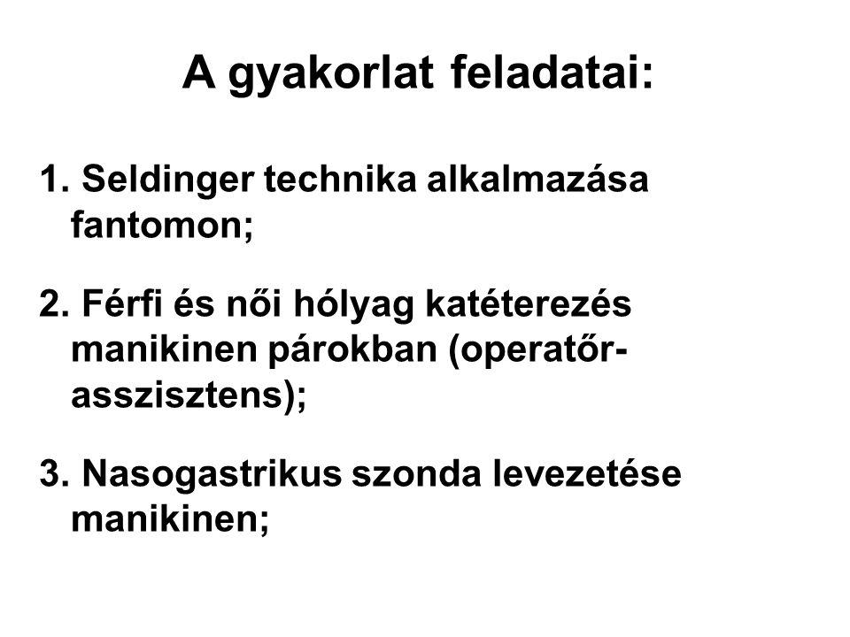 A gyakorlat feladatai: 1. Seldinger technika alkalmazása fantomon; 2. Férfi és női hólyag katéterezés manikinen párokban (operatőr- asszisztens); 3. N