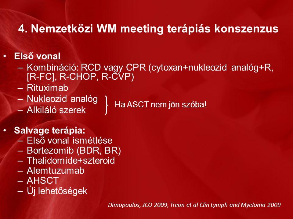 4. Nemzetközi WM meeting terápiás konszenzus Első vonal –Kombináció: RCD vagy CPR (cytoxan+nukleozid analóg+R, [R-FC], R-CHOP, R-CVP) –Rituximab –Nukl