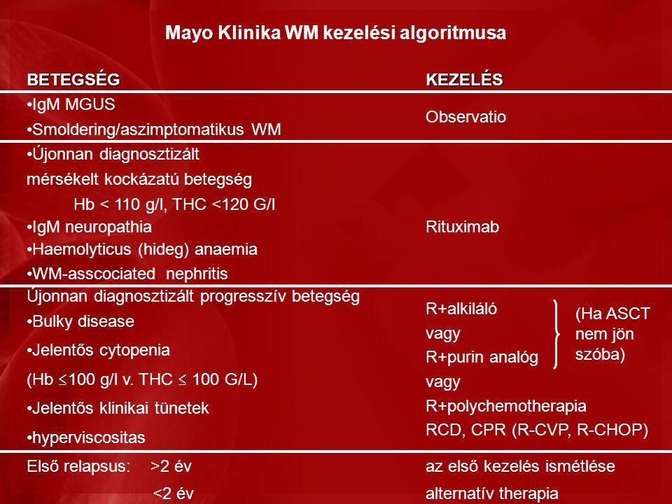 Mayo Klinika WM kezelési algoritmusaBETEGSÉGKEZELÉS IgM MGUS Observatio Smoldering/aszimptomatikus WM Újonnan diagnosztizált mérsékelt kockázatú betegség Rituximab Hb < 110 g/l, THC <120 G/l IgM neuropathia Haemolyticus (hideg) anaemia WM-asscociated nephritis Újonnan diagnosztizált progresszív betegség R+alkiláló vagy R+purin analóg vagy R+polychemotherapia RCD, CPR (R-CVP, R-CHOP) Bulky disease Jelentős cytopenia (Hb  100 g/l v.
