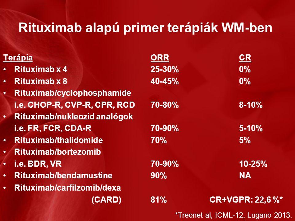 Rituximab alapú primer terápiák WM-ben TerápiaORRCR Rituximab x 425-30%0% Rituximab x 840-45%0% Rituximab/cyclophosphamide i.e.