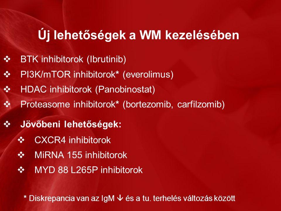 Új lehetőségek a WM kezelésében  BTK inhibitorok (Ibrutinib)  PI3K/mTOR inhibitorok* (everolimus)  HDAC inhibitorok (Panobinostat)  Proteasome inhibitorok* (bortezomib, carfilzomib)  Jövőbeni lehetőségek:  CXCR4 inhibitorok  MiRNA 155 inhibitorok  MYD 88 L265P inhibitorok * Diskrepancia van az IgM  és a tu.