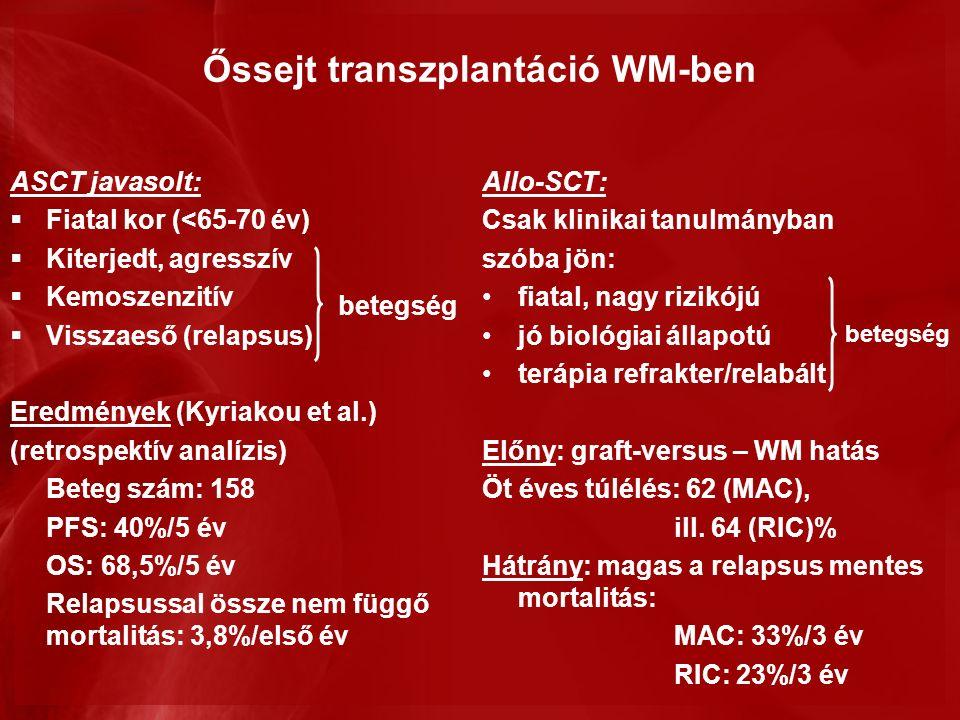Őssejt transzplantáció WM-ben ASCT javasolt:  Fiatal kor (<65-70 év)  Kiterjedt, agresszív  Kemoszenzitív  Visszaeső (relapsus) Eredmények (Kyriakou et al.) (retrospektív analízis) Beteg szám: 158 PFS: 40%/5 év OS: 68,5%/5 év Relapsussal össze nem függő mortalitás: 3,8%/első év Allo-SCT: Csak klinikai tanulmányban szóba jön: fiatal, nagy rizikójú jó biológiai állapotú terápia refrakter/relabált Előny: graft-versus – WM hatás Öt éves túlélés: 62 (MAC), ill.