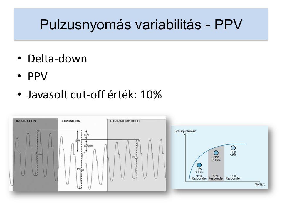 Pulzusnyomás variabilitás - PPV Delta-down PPV Javasolt cut-off érték: 10%