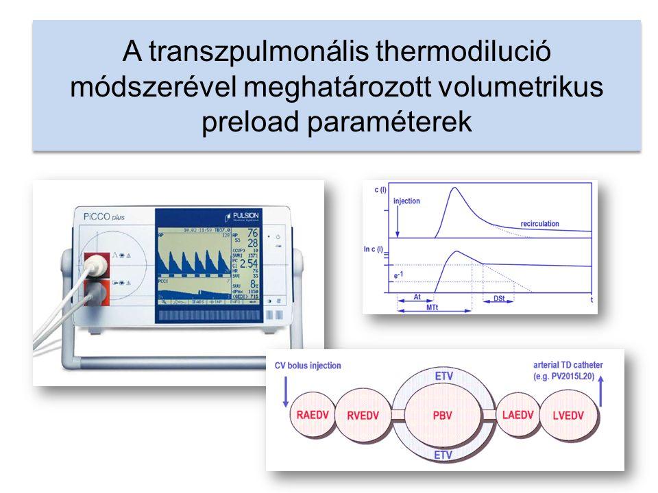 A transzpulmonális thermodilució módszerével meghatározott volumetrikus preload paraméterek