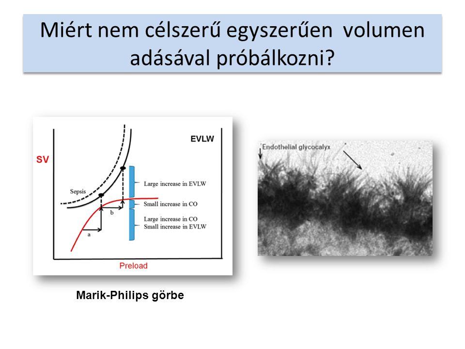 Miért nem célszerű egyszerűen volumen adásával próbálkozni Marik-Philips görbe