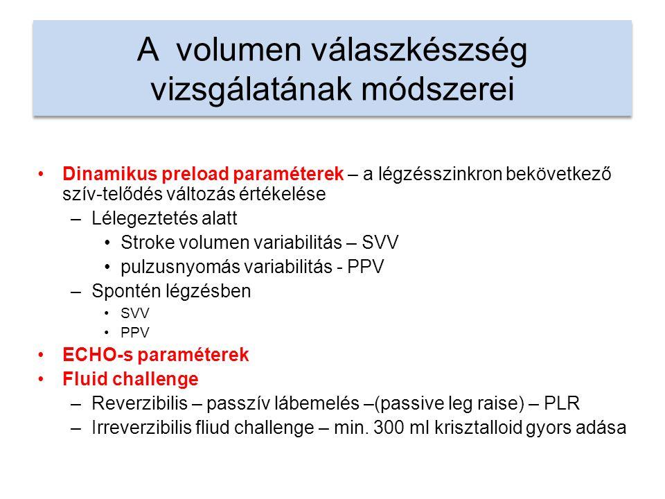 A volumen válaszkészség vizsgálatának módszerei Dinamikus preload paraméterek – a légzésszinkron bekövetkező szív-telődés változás értékelése –Lélegeztetés alatt Stroke volumen variabilitás – SVV pulzusnyomás variabilitás - PPV –Spontén légzésben SVV PPV ECHO-s paraméterek Fluid challenge –Reverzibilis – passzív lábemelés –(passive leg raise) – PLR –Irreverzibilis fliud challenge – min.