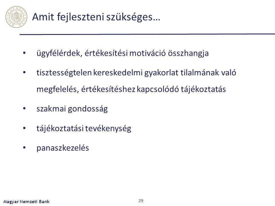 Amit fejleszteni szükséges… ügyfélérdek, értékesítési motiváció összhangja tisztességtelen kereskedelmi gyakorlat tilalmának való megfelelés, értékesítéshez kapcsolódó tájékoztatás szakmai gondosság tájékoztatási tevékenység panaszkezelés Magyar Nemzeti Bank 29