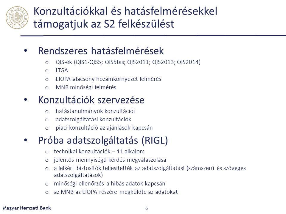 Konzultációkkal és hatásfelmérésekkel támogatjuk az S2 felkészülést Rendszeres hatásfelmérések o QIS-ek (QIS1-QIS5; QIS5bis; QIS2011; QIS2013; QIS2014) o LTGA o EIOPA alacsony hozamkörnyezet felmérés o MNB minőségi felmérés Konzultációk szervezése o hatástanulmányok konzultációi o adatszolgáltatási konzultációk o piaci konzultáció az ajánlások kapcsán Próba adatszolgáltatás (RIGL) o technikai konzultációk – 11 alkalom o jelentős mennyiségű kérdés megválaszolása o a felkért biztosítók teljesítették az adatszolgáltatást (számszerű és szöveges adatszolgáltatások) o minőségi ellenőrzés a hibás adatok kapcsán o az MNB az EIOPA részére megküldte az adatokat 6 Magyar Nemzeti Bank