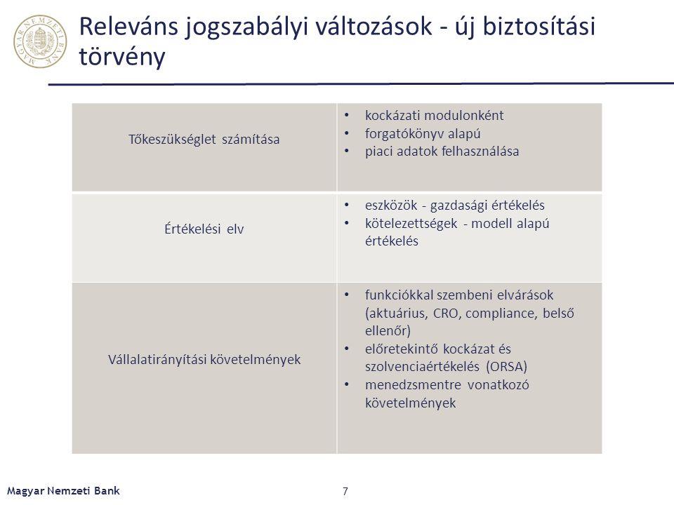 Releváns jogszabályi változások - új biztosítási törvény Tőkeszükséglet számítása kockázati modulonként forgatókönyv alapú piaci adatok felhasználása Értékelési elv eszközök - gazdasági értékelés kötelezettségek - modell alapú értékelés Vállalatirányítási követelmények funkciókkal szembeni elvárások (aktuárius, CRO, compliance, belső ellenőr) előretekintő kockázat és szolvenciaértékelés (ORSA) menedzsmentre vonatkozó követelmények 7 Magyar Nemzeti Bank