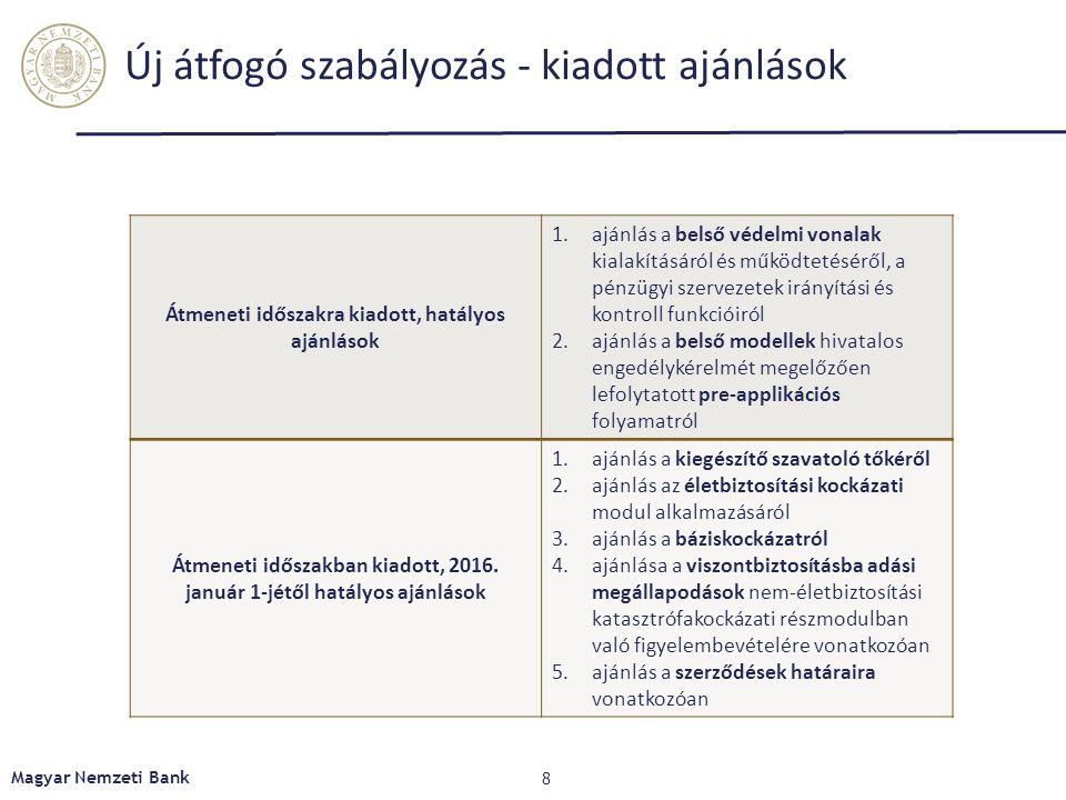 Új átfogó szabályozás - kiadott ajánlások Átmeneti időszakra kiadott, hatályos ajánlások 1.ajánlás a belső védelmi vonalak kialakításáról és működtetéséről, a pénzügyi szervezetek irányítási és kontroll funkcióiról 2.ajánlás a belső modellek hivatalos engedélykérelmét megelőzően lefolytatott pre-applikációs folyamatról Átmeneti időszakban kiadott, 2016.