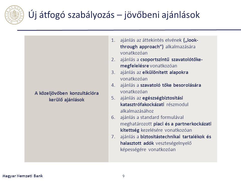 """Új átfogó szabályozás – jövőbeni ajánlások 9 Magyar Nemzeti Bank A közeljövőben konzultációra kerülő ajánlások 1.ajánlás az áttekintés elvének (""""look- through approach ) alkalmazására vonatkozóan 2.ajánlás a csoportszintű szavatolótőke- megfelelésre vonatkozóan 3.ajánlás az elkülönített alapokra vonatkozóan 4.ajánlás a szavatoló tőke besorolására vonatkozóan 5.ajánlás az egészségbiztosítási katasztrófakockázati részmodul alkalmazásához 6.ajánlás a standard formulával meghatározott piaci és a partnerkockázati kitettség kezelésére vonatkozóan 7.ajánlás a biztosítástechnikai tartalékok és halasztott adók veszteségelnyelő képességére vonatkozóan"""